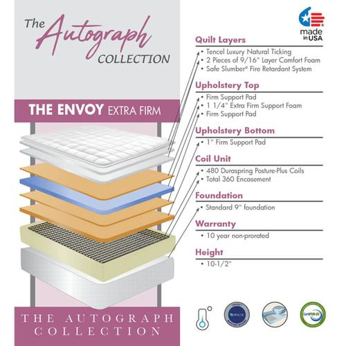 The Autograph Collection - Envoy - Extra Firm