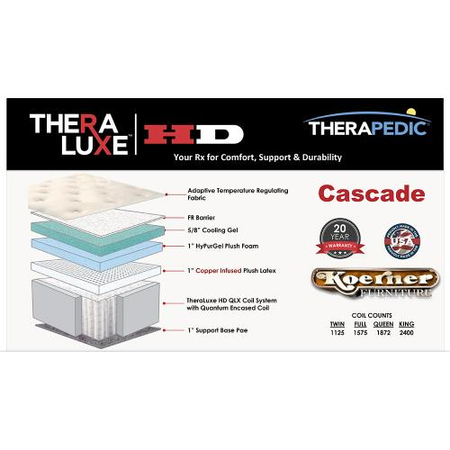 Therapedic - Theralux HD - Cascade - Queen