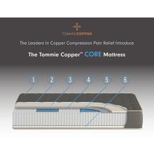 View Product - Tommie Copper Core Mattress