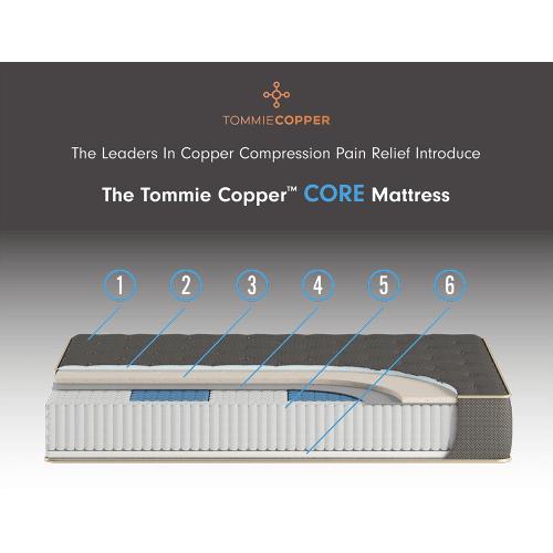 Symbol Mattress - Tommie Copper Core Mattress