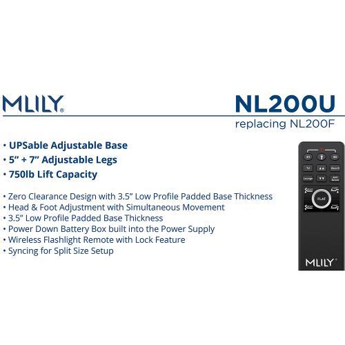 Mlily - NLU Series NL200U Base