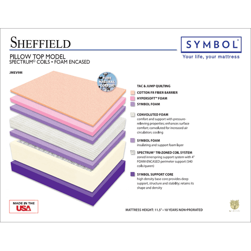 Symbol Sheffield Pillow Top Double Sided