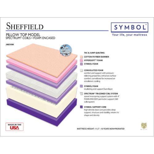 Symbol Mattress - Symbol Sheffield Pillow Top Double Sided