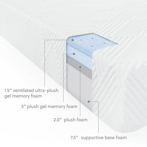 Wellsville 14 Inch Gel Foam Mattress Split Head Queen