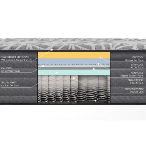 Response - Posturepedic Plus - Determination II - Medium - Pillow Top - Split King