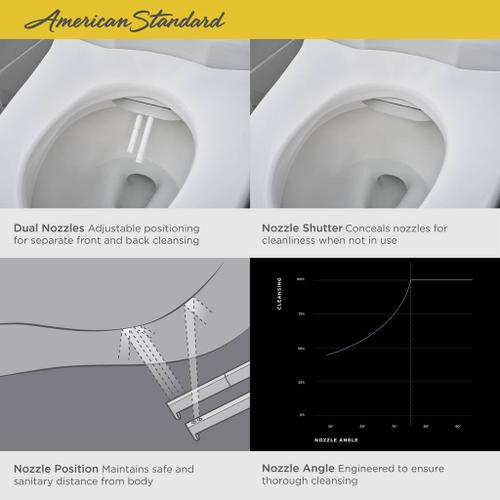 American Standard - Advanced Clean 2.5 SpaLet Bidet Seat with Remote Control Operation  American Standard - White