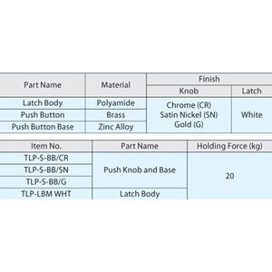 Push Knob Latch (square Knob, Gold)