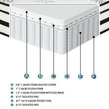 "See Details - 12"" Hybrid Mattress Display Cube"
