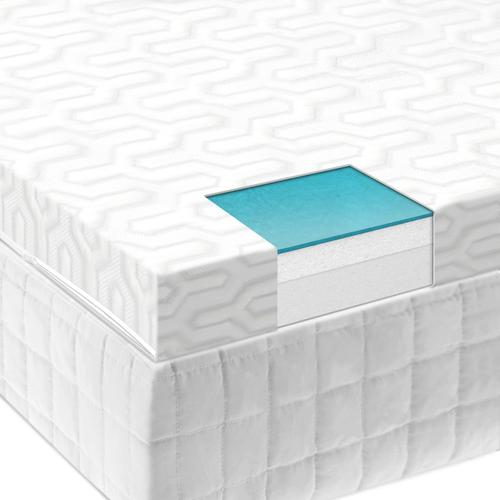 2.5 Inch Liquid Gel Mattress Topper Twin Xl