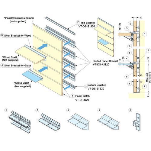 Level Adjustable Shelving Syst