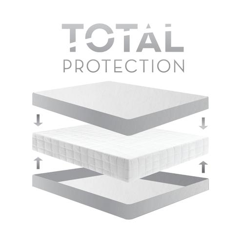 Encase HD Mattress Protector Twin Xl