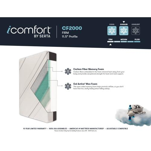 iComfort - Blue 2000 Firm - Firm - Full