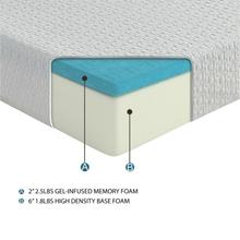 View Product - 8'' Mattress Display Cube