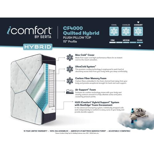 iComfort Hybrid - CF4000 Quilted - Plush - Pillow Top - Cal King