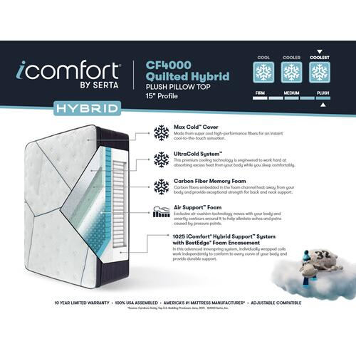 iComfort - CF4000 Quilted Hybrid - Plush - Pillow Top - Twin