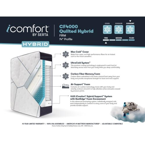 iComfort - CF4000 Quilted Hybrid - Firm - Twin XL