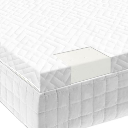 2 Inch Latex Foam Mattress Topper Twin
