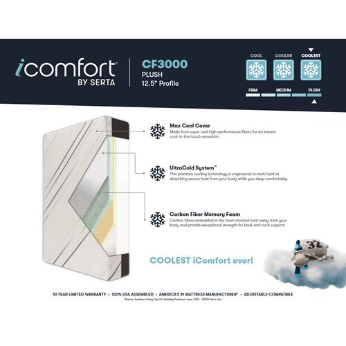 iComfort - CF3000 - Plush - Twin XL