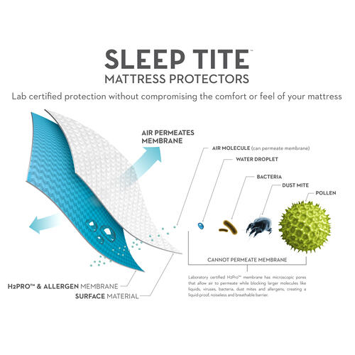Five 5ided® Mattress Protector with Tencel® + Omniphase® Split Queen