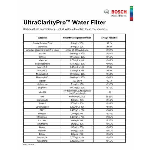 UltraClarityPro Water Filter BORPLFTR50 11025825