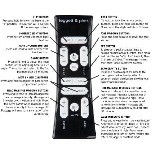 Leggett and Platt - S-Cape 2.0+ Adjustable Bed Base with (2) 4-Port USB Hub's and Full Body Massage, Charcoal Gray Finish, Twin