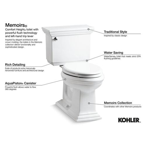 White Two-piece Round-front 1.28 Gpf Chair Height Toilet With Insulated Tank