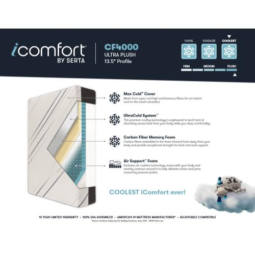 iComfort - CF4000 - Ultra Plush - Twin