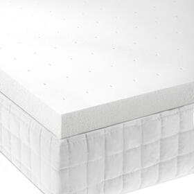 2 Inch Memory Foam Mattress Topper Twin