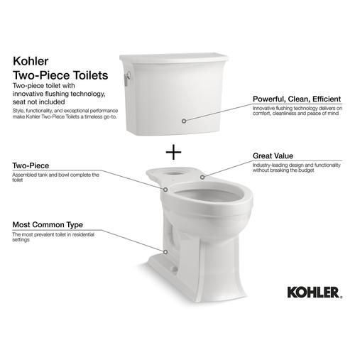 White Two-piece Elongated 1.6 Gpf Toilet