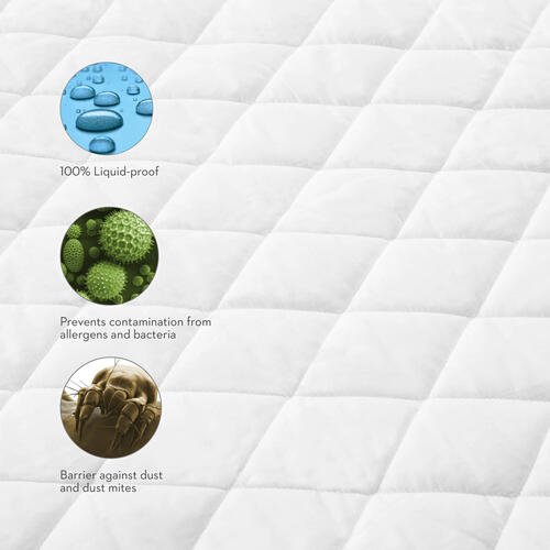 Quilt Tite Mattress Protector Twin