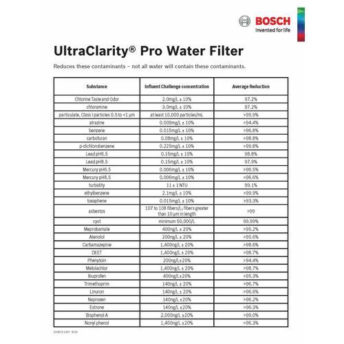UltraClarityPro® Water Filter BORPLFTR50 11025825