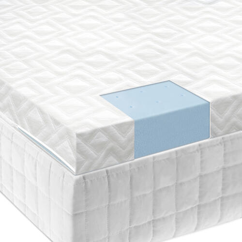 2.5 Inch Gel Memory Foam Mattress Topper Twin Xl