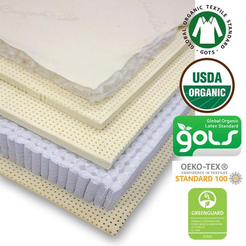Pillow Top Green Mattress
