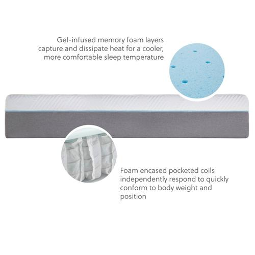 Wellsville 14 Inch Gel Hybrid Mattress Split Queen