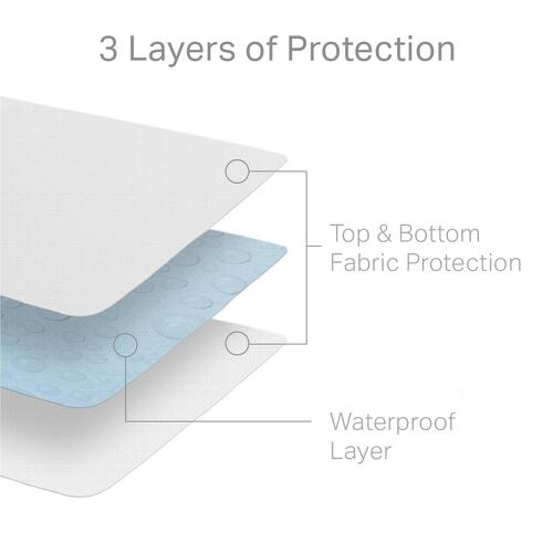 Weekender Hotel-Grade 5-Sided Mattress Protector, King