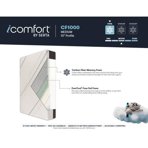 iComfort - iComfort - CF1000 - Medium - Queen Mattress Only