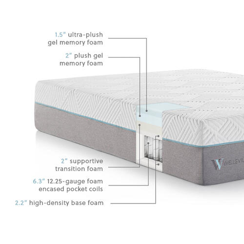Wellsville 14 Inch Gel Hybrid Mattress Full