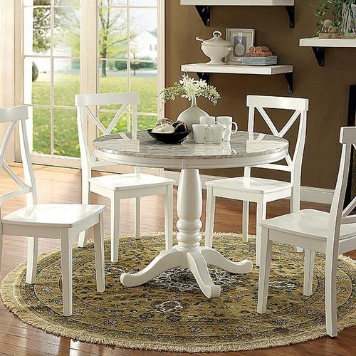 Penelope Round Table