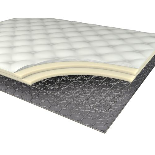 Brazos Medium Pillow Top Mattress