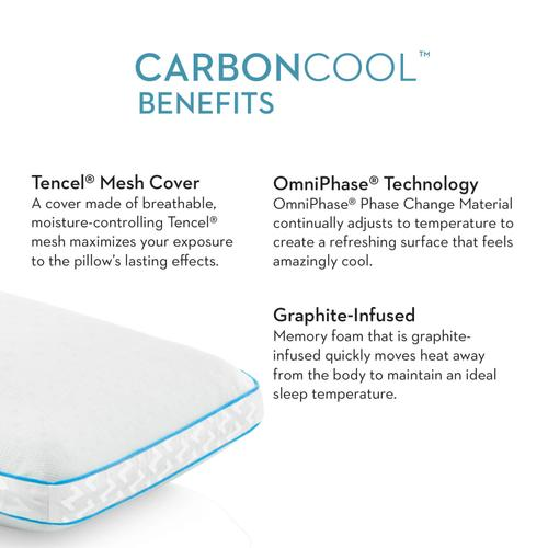 CarbonCool® + OmniPhase® Travel
