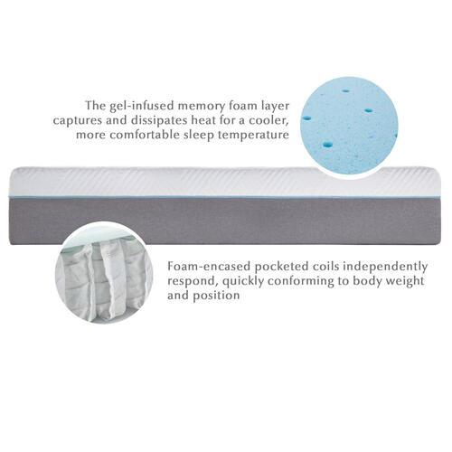 Wellsville 11 Inch Gel Memory Foam Hybrid Mattress Full