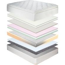 Beautyrest - World Class - Kinard - Pillow Top - Queen