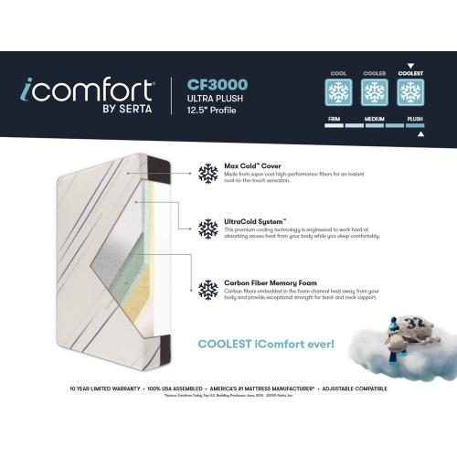 iComfort - CF3000 - Ultra Plush - Full
