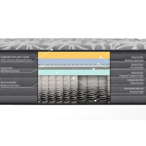 Gallery - Response - Posturepedic Plus - Determination II - Medium - Pillow Top - Full