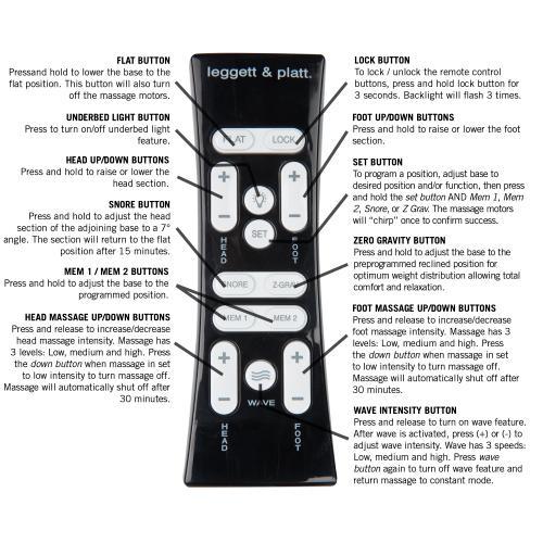 Leggett and Platt - S-Cape 2.0+ Adjustable Bed Base with (2) 4-Port USB Hub's and Full Body Massage, Charcoal Gray Finish, Twin XL