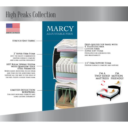High Peaks Collection - Marcy - Firm