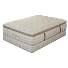 Euro Kingsbury Mattress Set-King