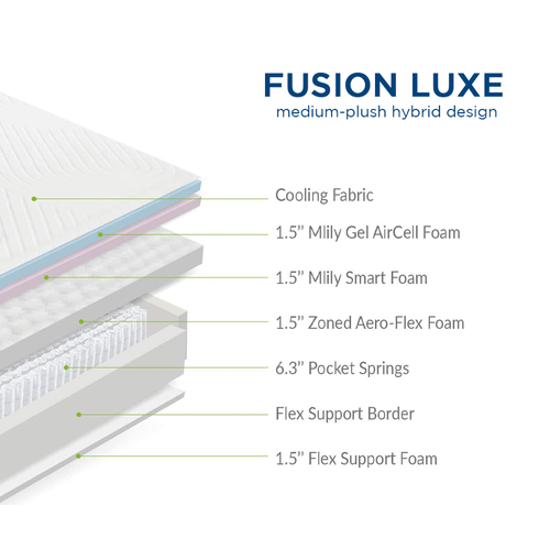 Fusion Luxe