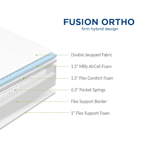 Fusion Ortho