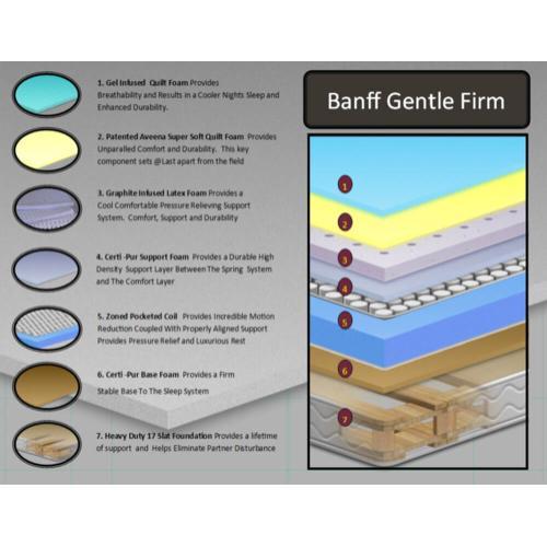 Banff - Gentle Firm